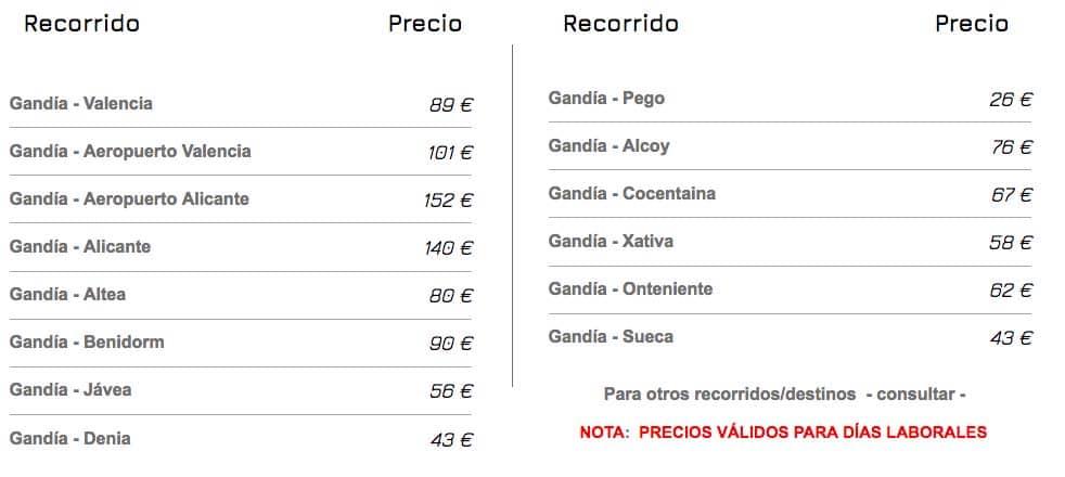 precios fijos taxis de Gandia